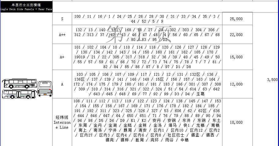 2015年南京公交广告刊例价格表